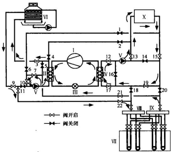 热泵空调混合式流程-太阳能工程首选镁双莲太阳能