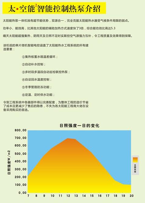 空气能热水器介绍